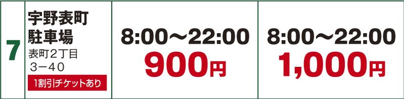 岡山健康マージャンの近隣駐車場(宇野表町駐車場)